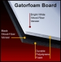 1/2 - Gatorfoam